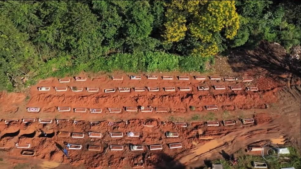 Covid-19: Rondônia registra 309 mortes e 11.632 mil casos